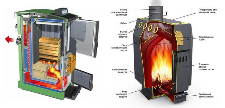 Схема котла на жидком топливе своими руками
